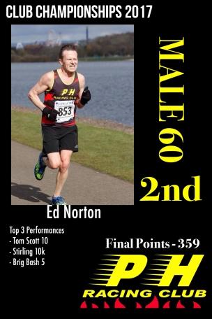 Ed_Norton